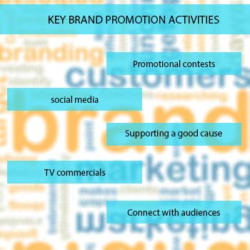 Top ideas on brand promotion activities