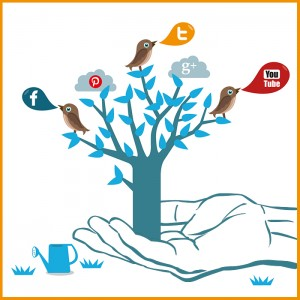 How to create Effective Social Media Strategy