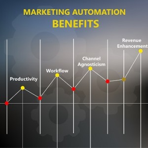 Marketing Automation benefits: Are you aware of them?
