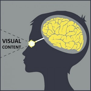 Why businesses need to infuse visual content in Marketing Campaigns