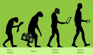 Tracing the evolution of Public Relations